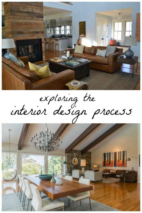 Exploring the Interior Design Process